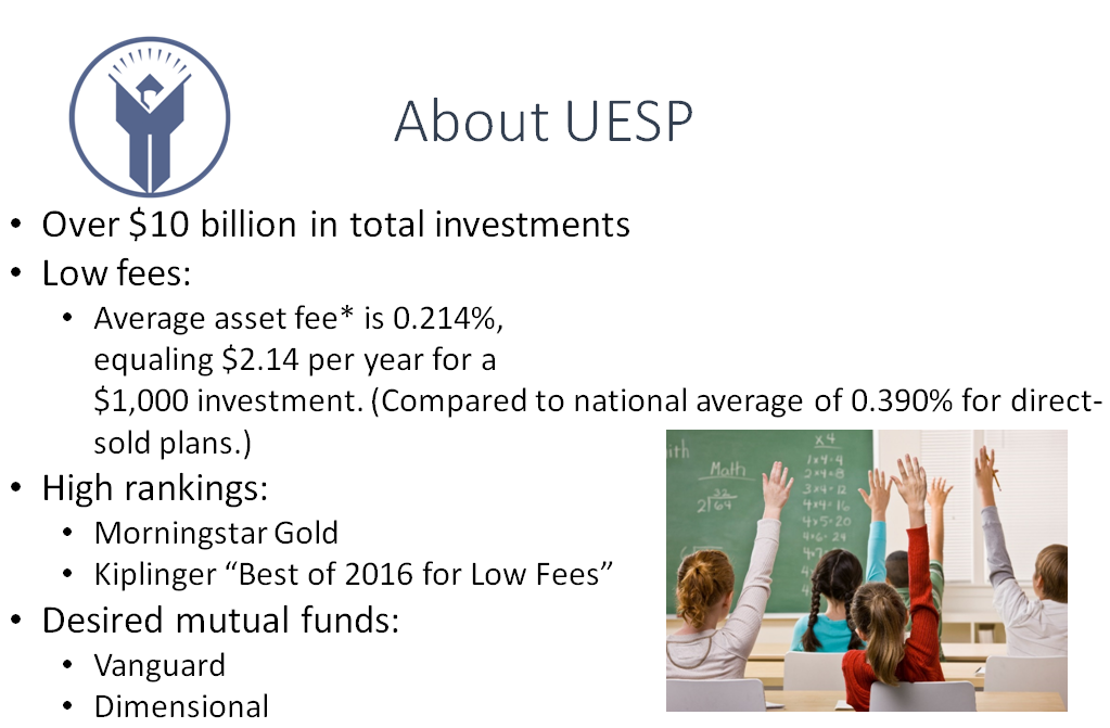 About UESP